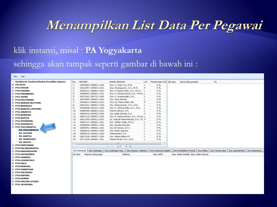 Menampilkan List Data Per Pegawai