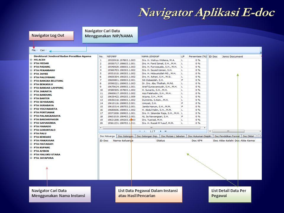 Navigator Aplikasi E-doc