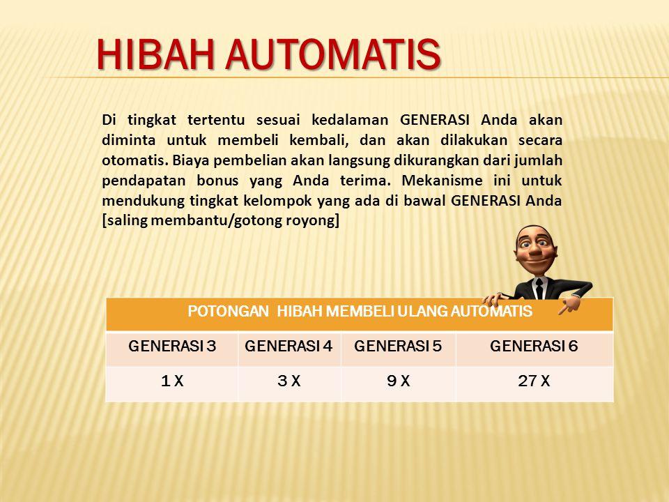 POTONGAN HIBAH MEMBELI ULANG AUTOMATIS