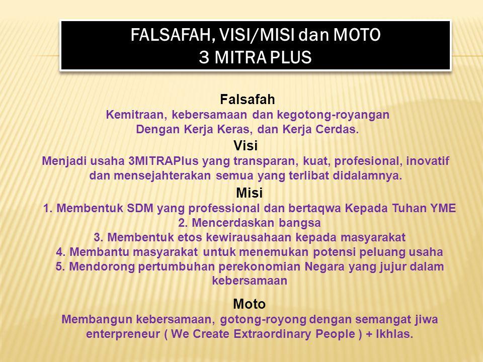 FALSAFAH, VISI/MISI dan MOTO 3 MITRA PLUS