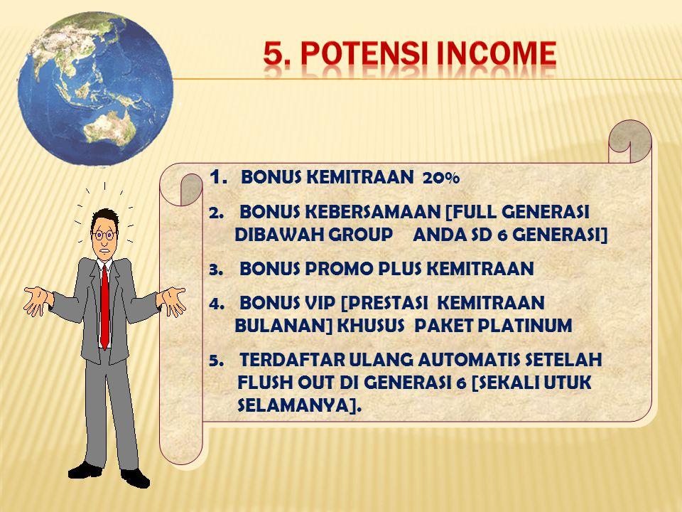 5. POTENSI INCOME BONUS KEMITRAAN 20%