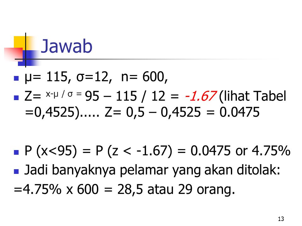 Jawab µ= 115, σ=12, n= 600, Z= x-µ / σ = 95 – 115 / 12 = -1.67 (lihat Tabel =0,4525)..... Z= 0,5 – 0,4525 = 0.0475.