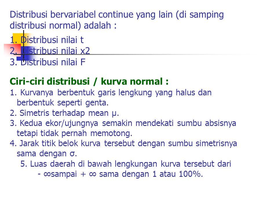 Distribusi bervariabel continue yang lain (di samping