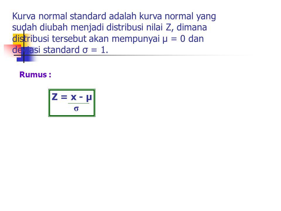 Kurva normal standard adalah kurva normal yang
