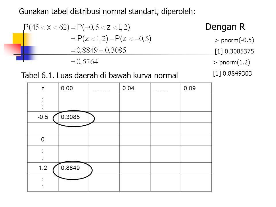 Dengan R Gunakan tabel distribusi normal standart, diperoleh: