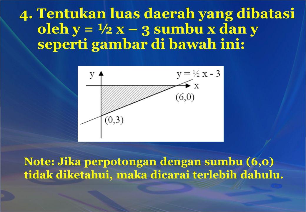 4. Tentukan luas daerah yang dibatasi oleh y = ½ x – 3 sumbu x dan y