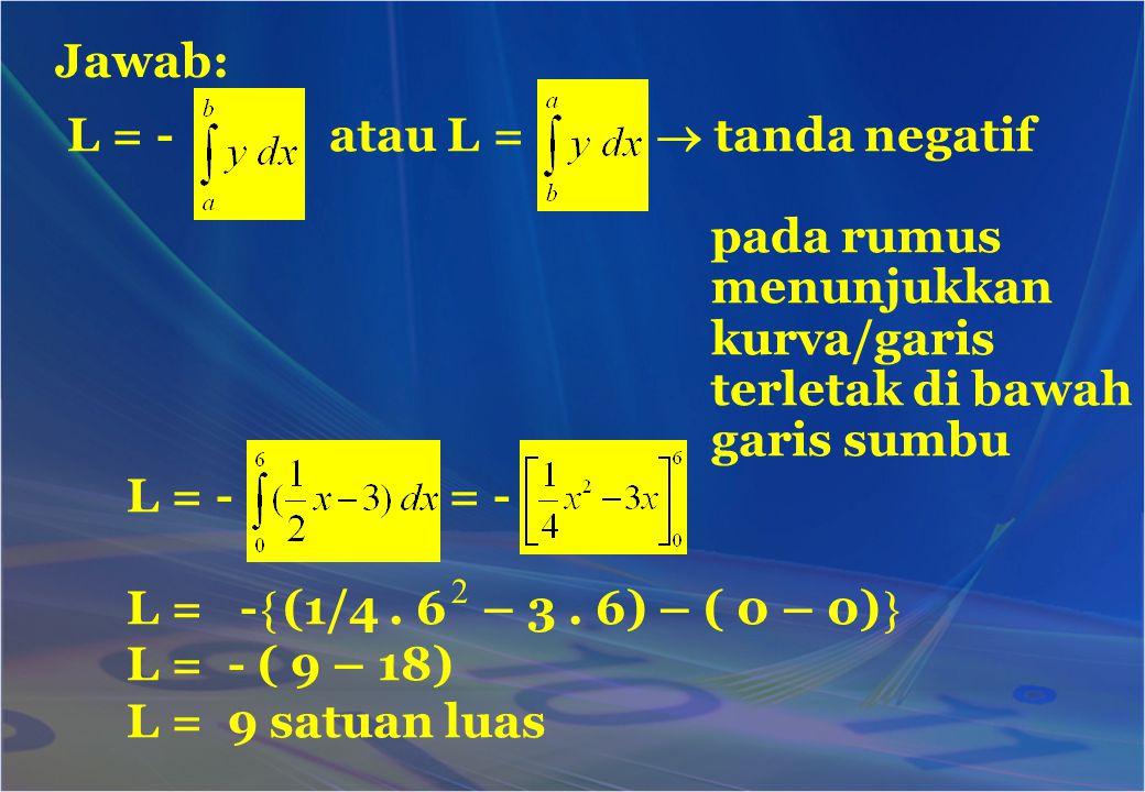 L = - atau L =  tanda negatif pada rumus menunjukkan kurva/garis