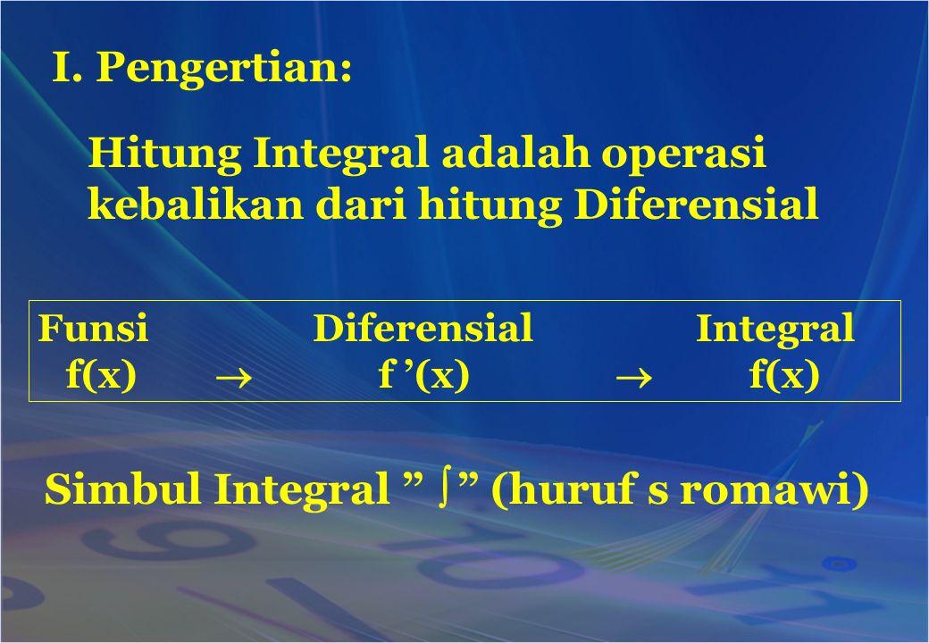 Hitung Integral adalah operasi kebalikan dari hitung Diferensial