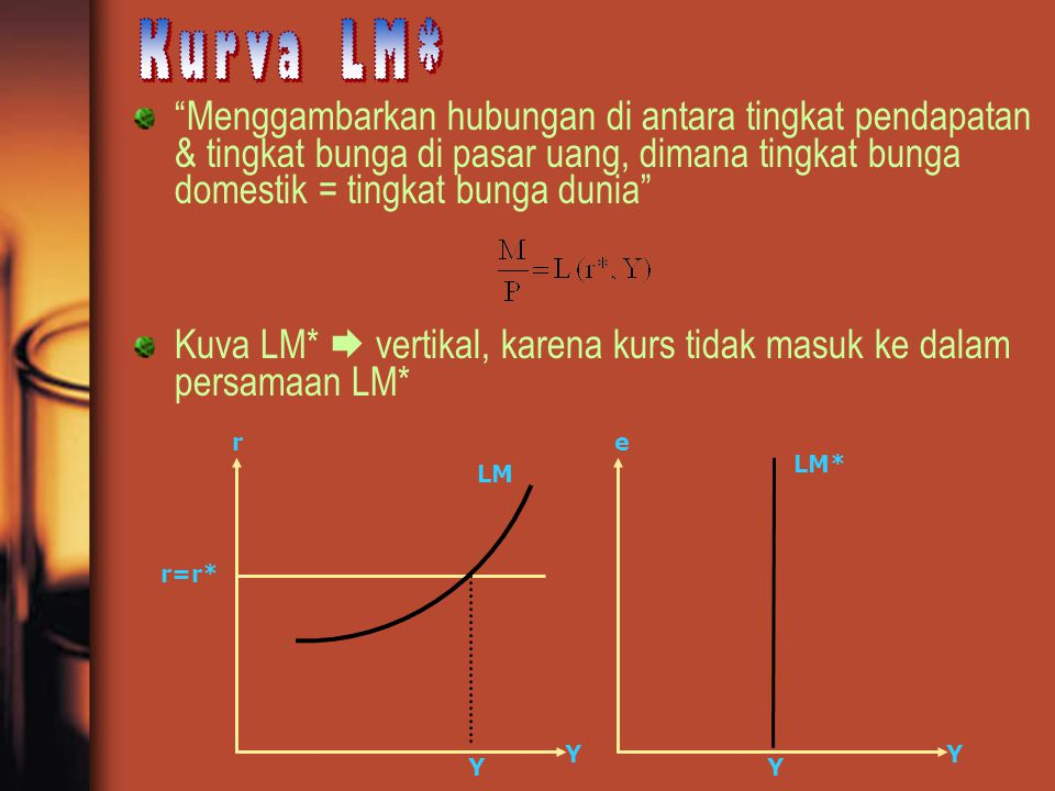 Kuva LM*  vertikal, karena kurs tidak masuk ke dalam persamaan LM*