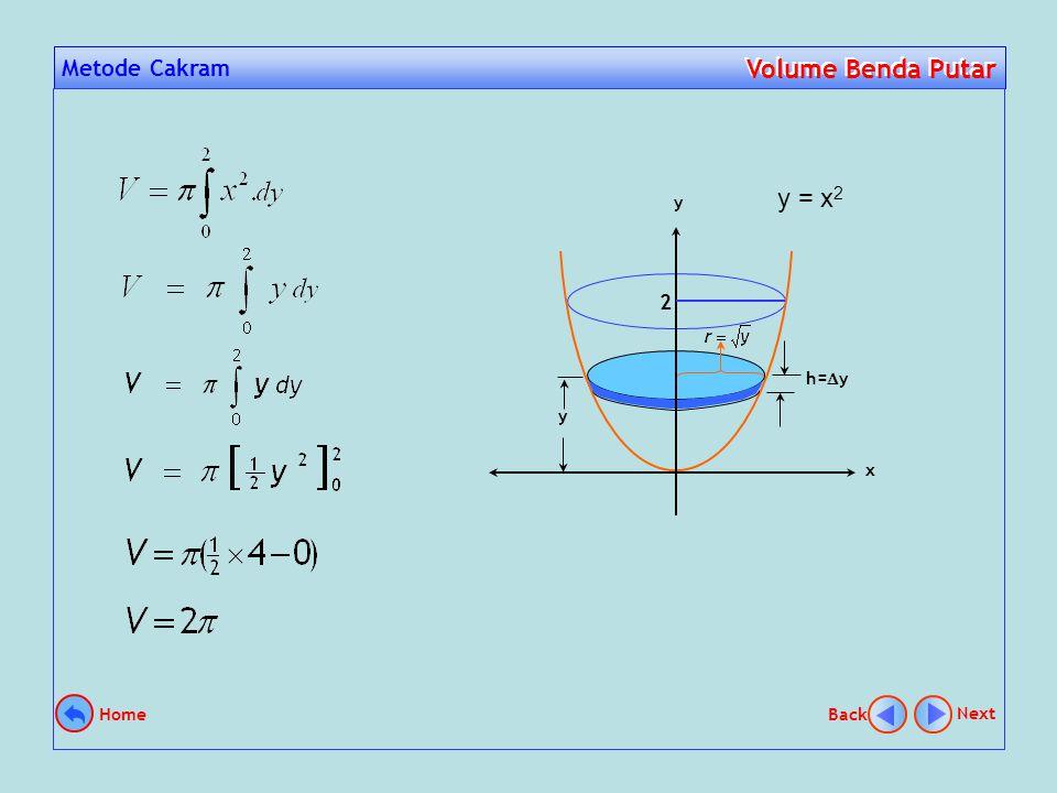 Metode Cakram Volume Benda Putar Volume Benda Putar
