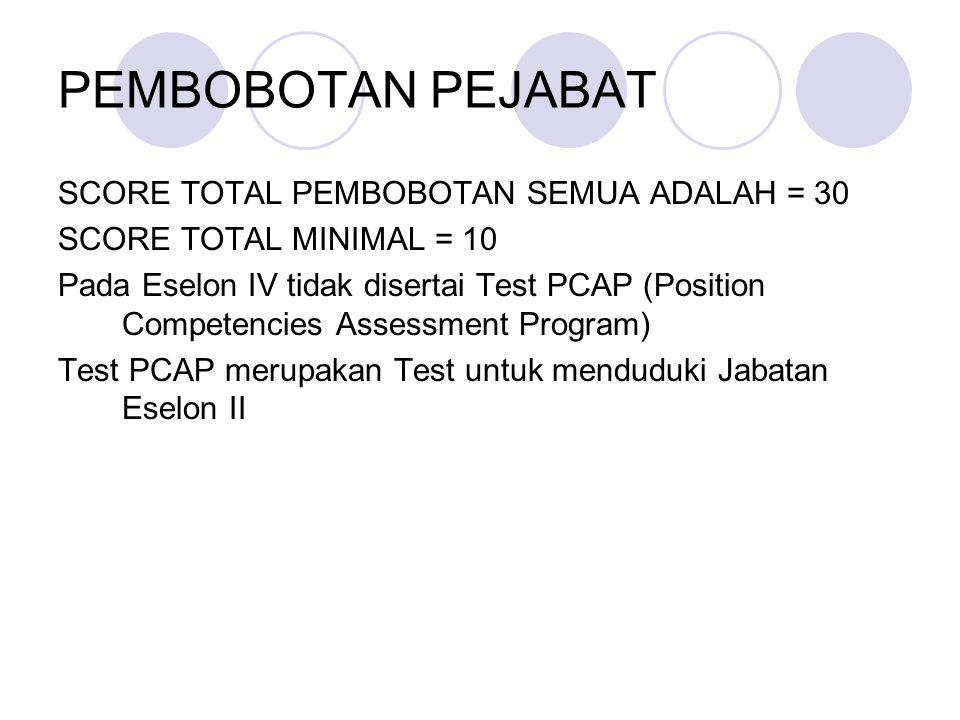 PEMBOBOTAN PEJABAT SCORE TOTAL PEMBOBOTAN SEMUA ADALAH = 30