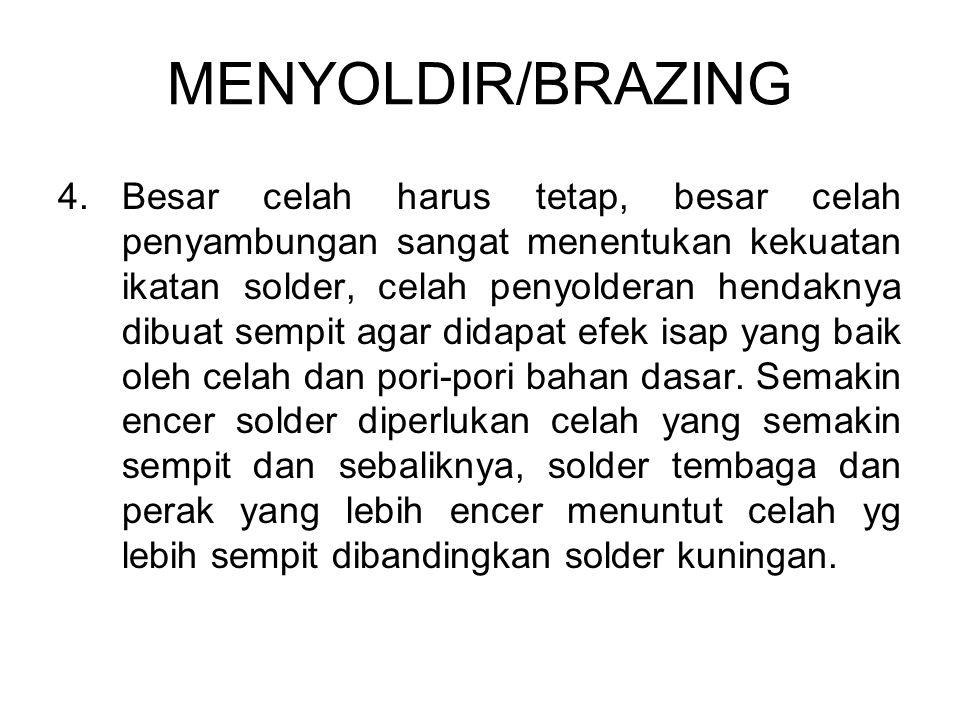 MENYOLDIR/BRAZING