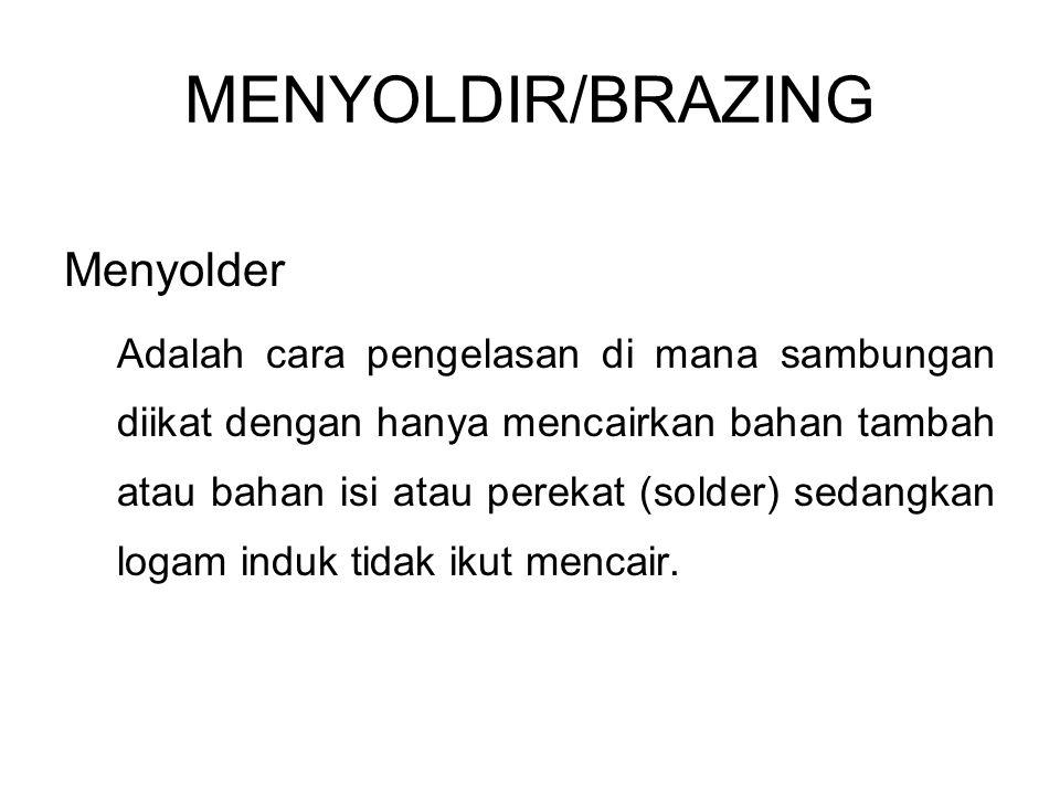 MENYOLDIR/BRAZING Menyolder