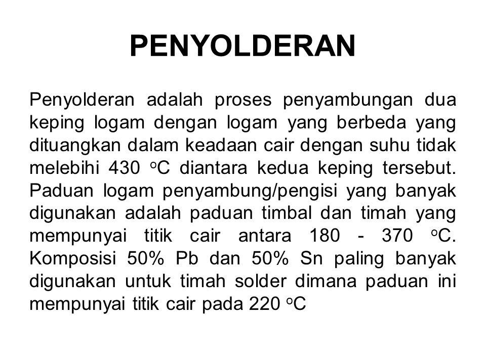 PENYOLDERAN