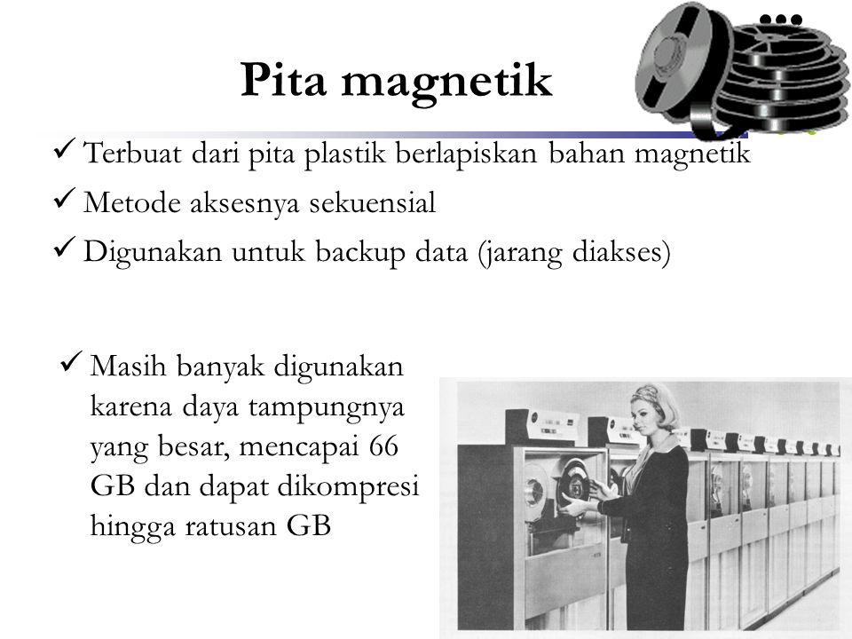 Pita magnetik Terbuat dari pita plastik berlapiskan bahan magnetik