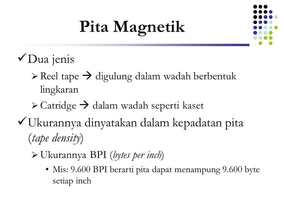 Pita Magnetik Dua jenis