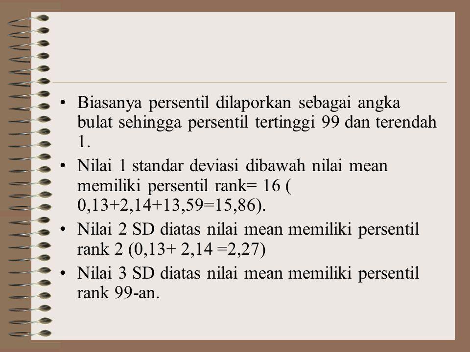 Biasanya persentil dilaporkan sebagai angka bulat sehingga persentil tertinggi 99 dan terendah 1.
