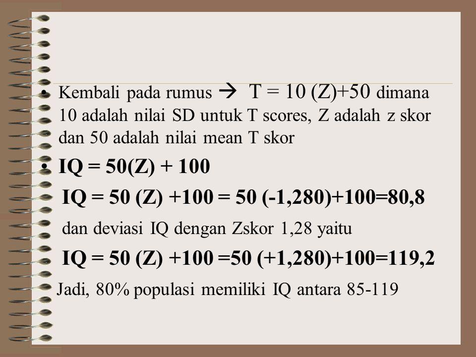 dan deviasi IQ dengan Zskor 1,28 yaitu