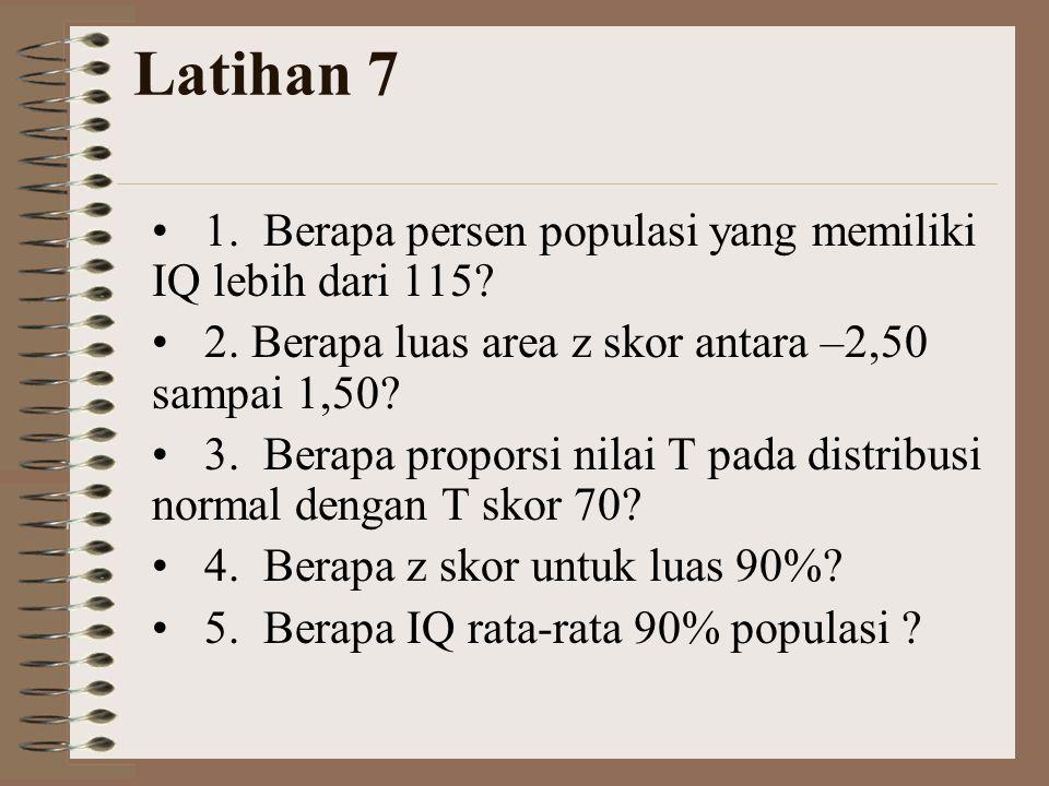 Latihan 7 1. Berapa persen populasi yang memiliki IQ lebih dari 115