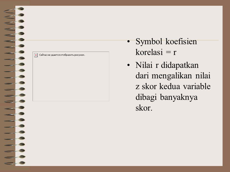 Symbol koefisien korelasi = r