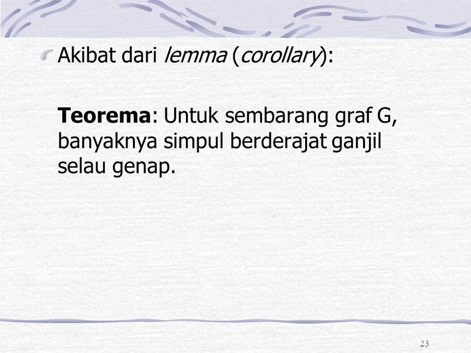 Akibat dari lemma (corollary):