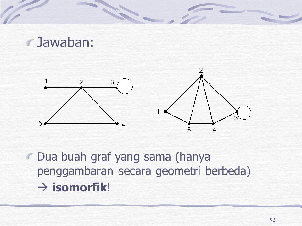 Jawaban: Dua buah graf yang sama (hanya penggambaran secara geometri berbeda)  isomorfik!