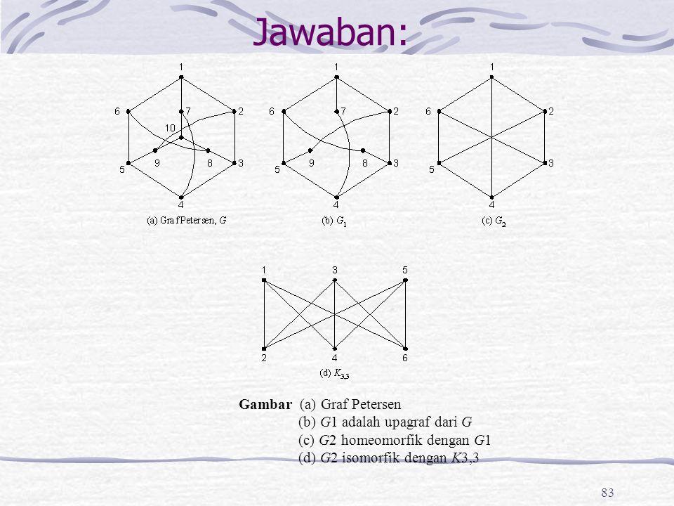 Jawaban: Gambar (a) Graf Petersen (b) G1 adalah upagraf dari G