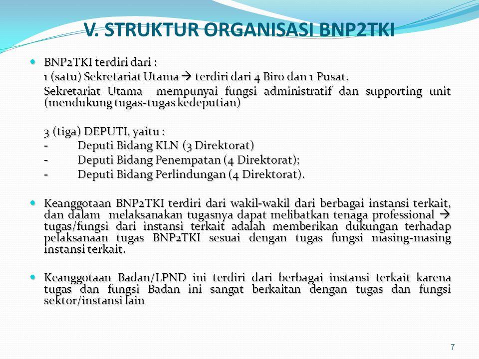 V. STRUKTUR ORGANISASI BNP2TKI
