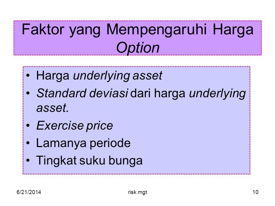 Faktor yang Mempengaruhi Harga Option