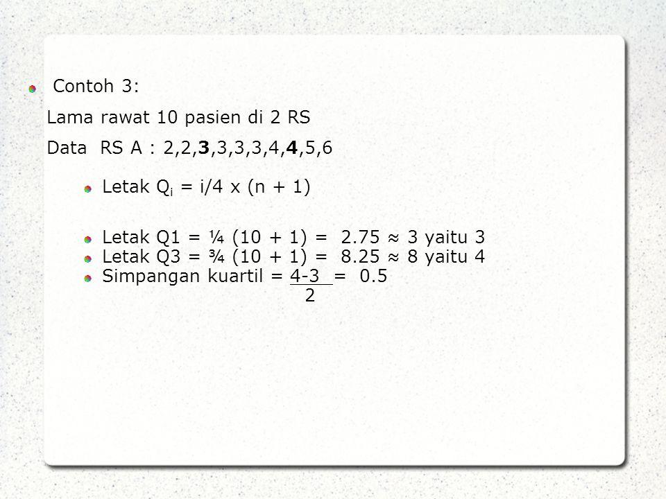 Contoh 3: Lama rawat 10 pasien di 2 RS Data RS A : 2,2,3,3,3,3,4,4,5,6