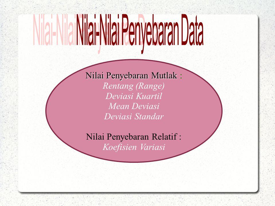 Nilai-Nilai Penyebaran Data