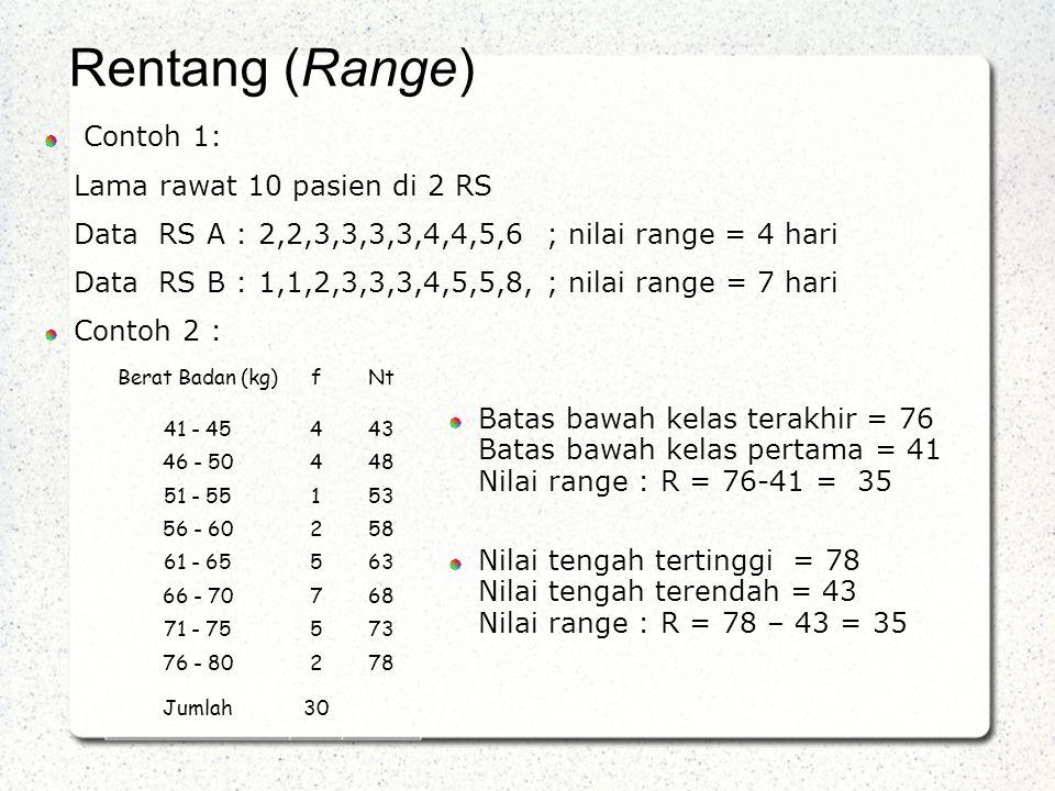 Rentang (Range) Contoh 1: Lama rawat 10 pasien di 2 RS