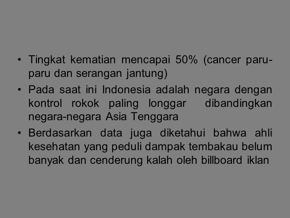 Tingkat kematian mencapai 50% (cancer paru-paru dan serangan jantung)