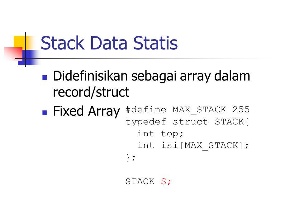 Stack Data Statis Didefinisikan sebagai array dalam record/struct
