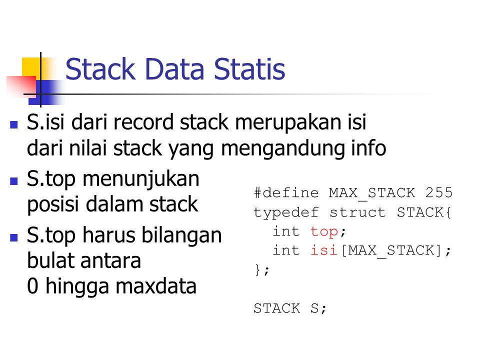 Stack Data Statis S.isi dari record stack merupakan isi dari nilai stack yang mengandung info.