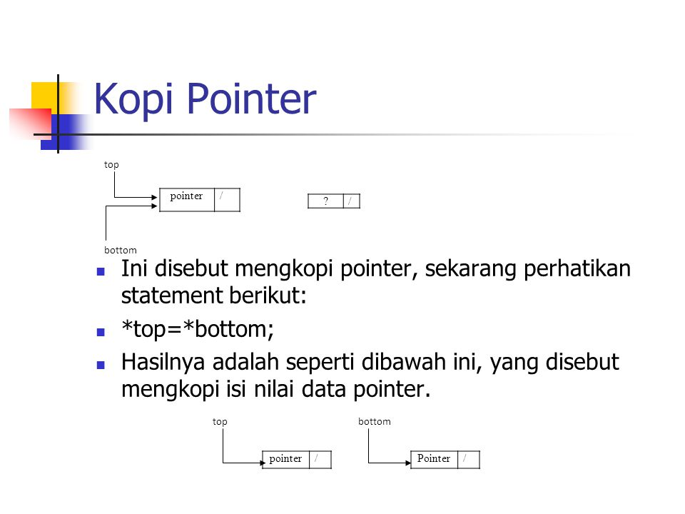 Kopi Pointer Ini disebut mengkopi pointer, sekarang perhatikan statement berikut: *top=*bottom;