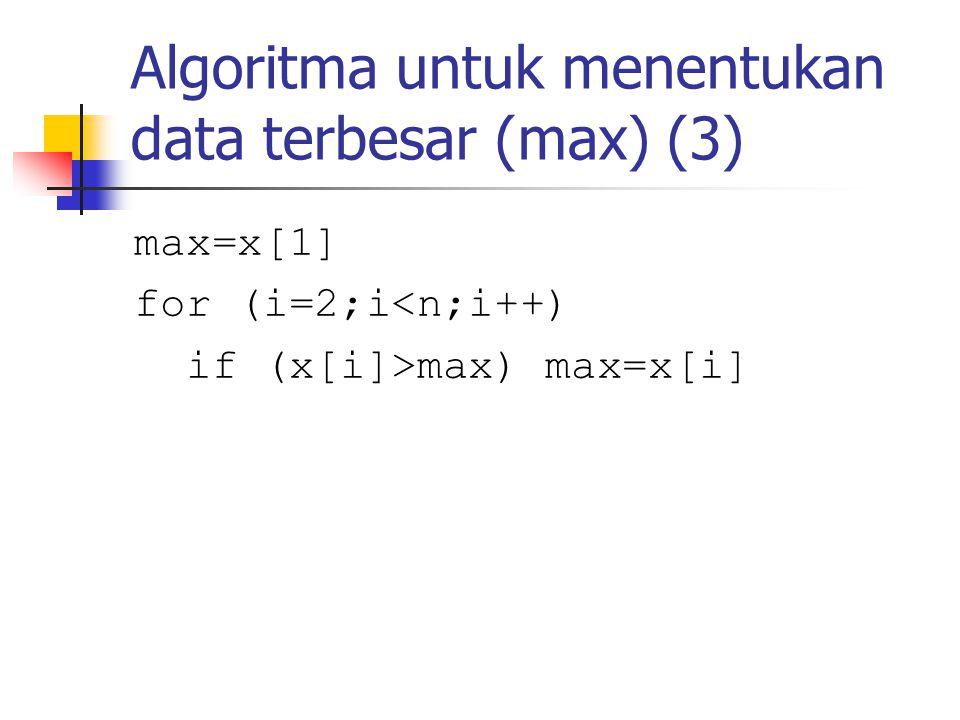 Algoritma untuk menentukan data terbesar (max) (3)
