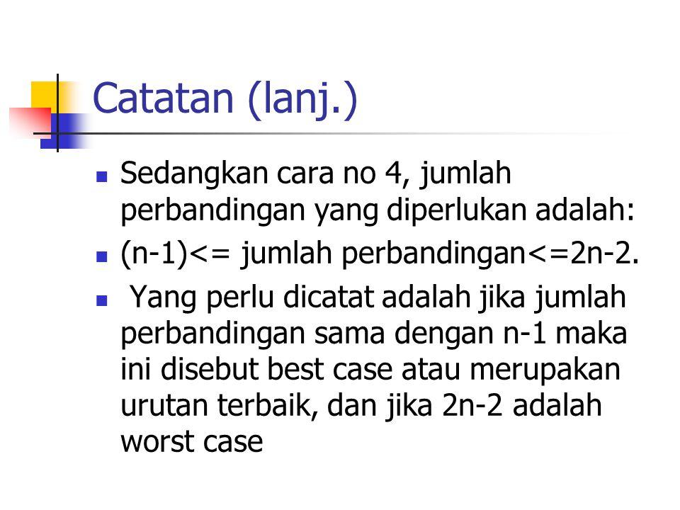 Catatan (lanj.) Sedangkan cara no 4, jumlah perbandingan yang diperlukan adalah: (n-1)<= jumlah perbandingan<=2n-2.