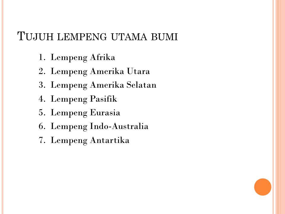 Tujuh lempeng utama bumi