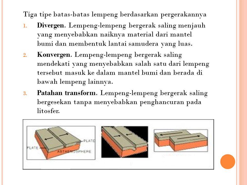 Tiga tipe batas-batas lempeng berdasarkan pergerakannya