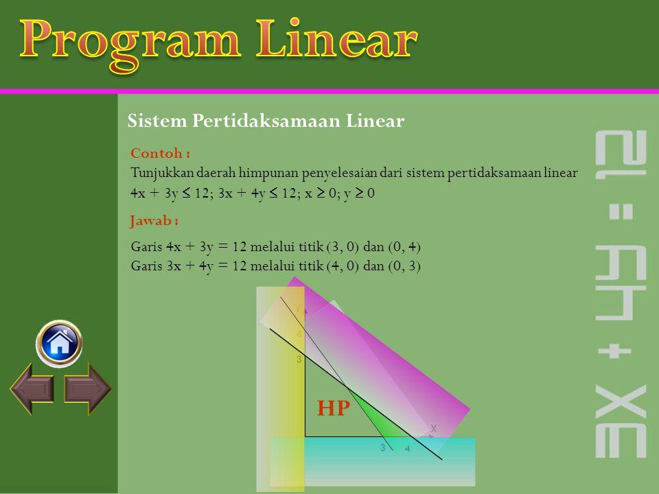 Program Linear HP Sistem Pertidaksamaan Linear Contoh :