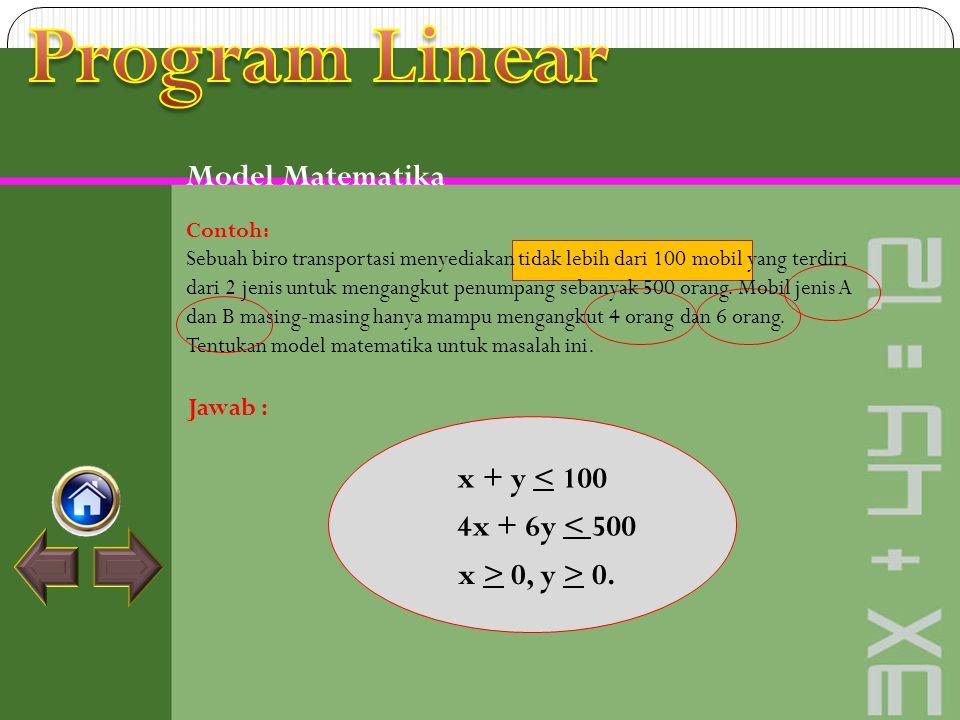 Program Linear Model Matematika x + y < 100 4x + 6y < 500