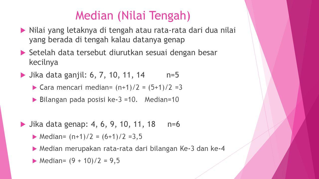 Median (Nilai Tengah) Nilai yang letaknya di tengah atau rata-rata dari dua nilai yang berada di tengah kalau datanya genap.