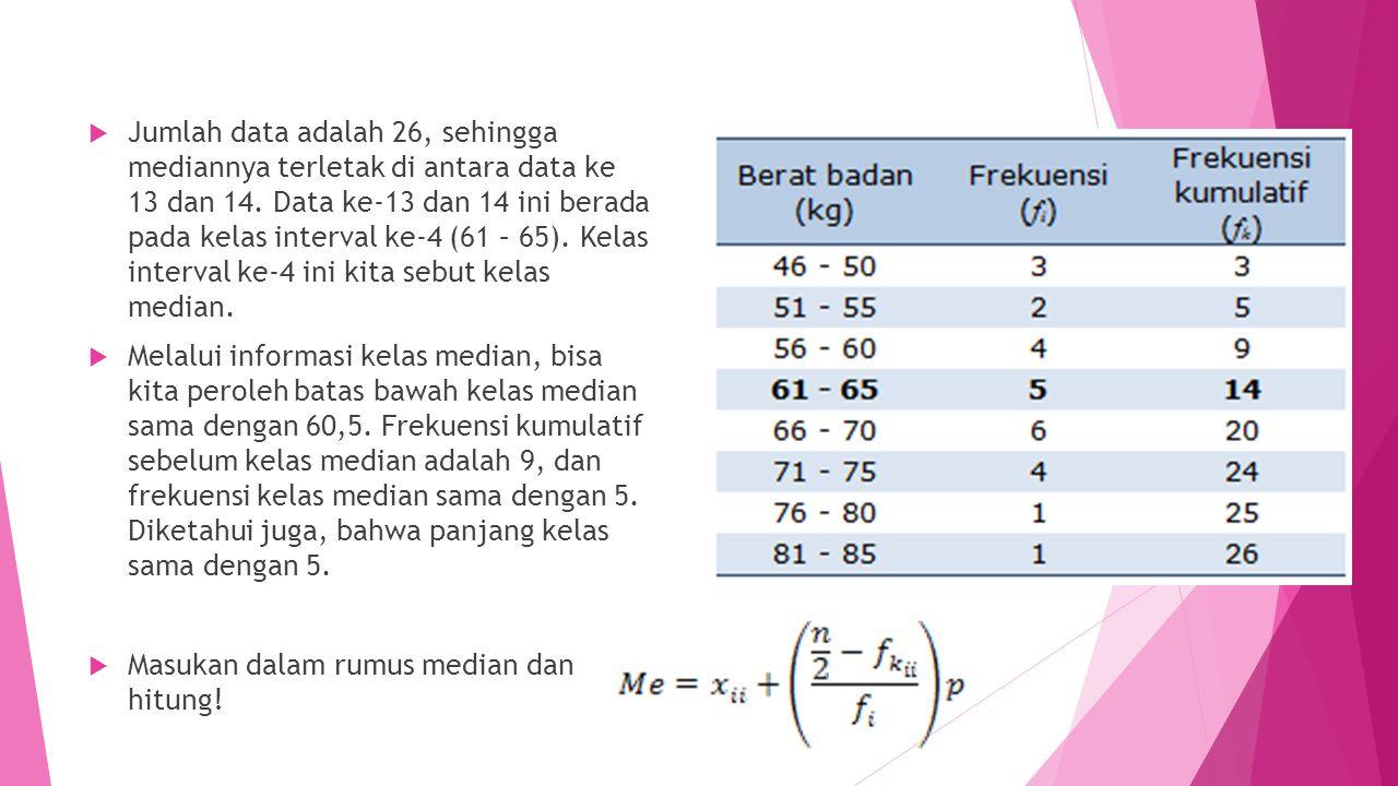 Jumlah data adalah 26, sehingga mediannya terletak di antara data ke 13 dan 14. Data ke-13 dan 14 ini berada pada kelas interval ke-4 (61 – 65). Kelas interval ke-4 ini kita sebut kelas median.