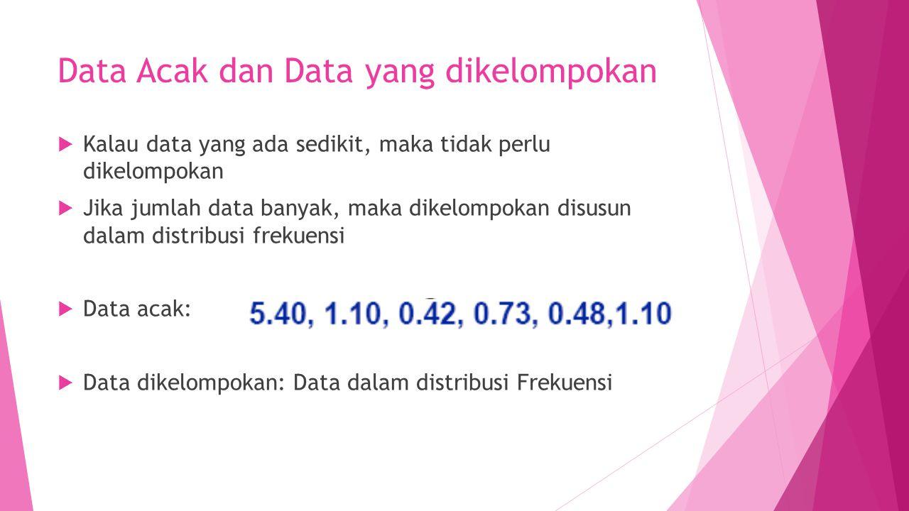Data Acak dan Data yang dikelompokan