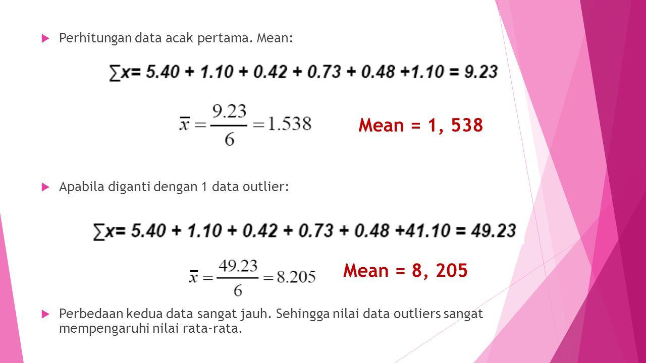 Mean = 1, 538 Mean = 8, 205 Perhitungan data acak pertama. Mean: