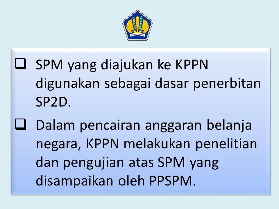 Penelitian dan Pengujian SPM oleh KPPN