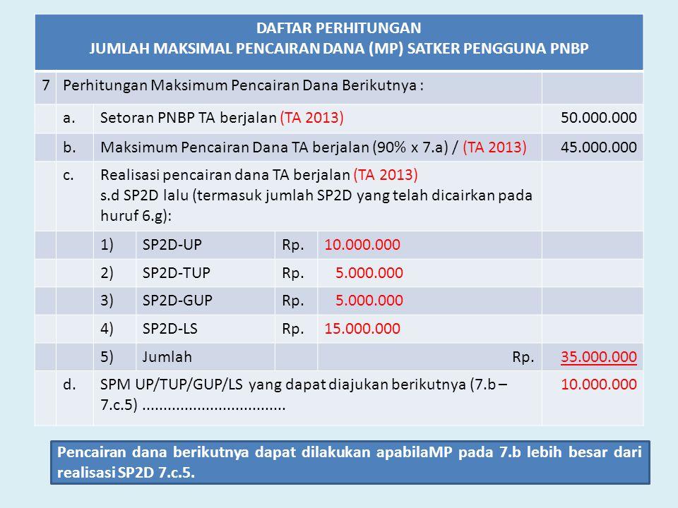 JUMLAH MAKSIMAL PENCAIRAN DANA (MP) SATKER PENGGUNA PNBP