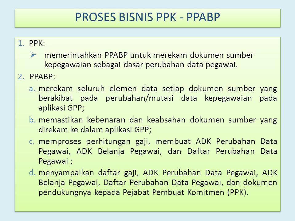 Proses bisnis PPK - PPABP