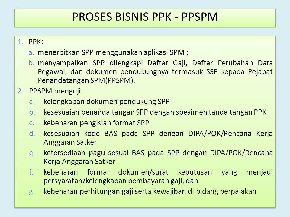 Proses bisnis PPK - PPSPM